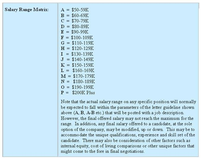 Sailing_Related_Pictures/Latest_Salary_Matrix_08_24_2012.JPG